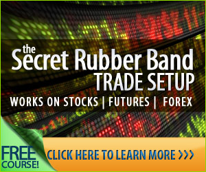 Learn a great free trade setup from Top Dog Trading - The Rubber Band Trade