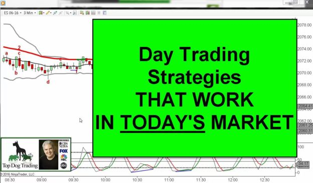 Day trading strategy works