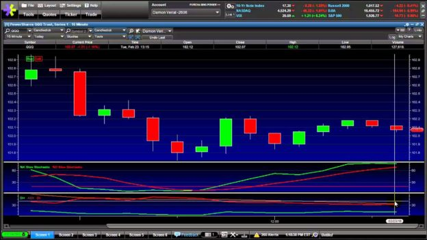 Stock Trading Tools