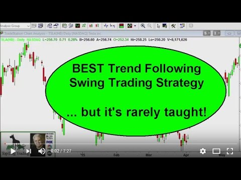 Top swing trading strategies