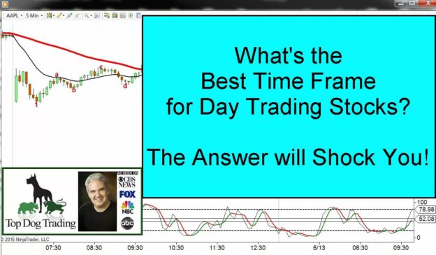 Learn about strategy and get an in-depth understanding of the complex trading world
