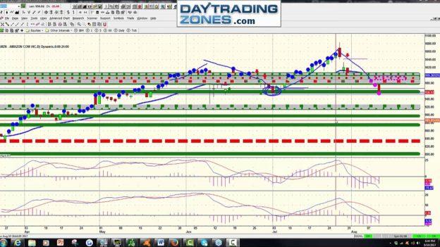 S&P INDEX (^SPX) Charts, Data & News - Yahoo Finance