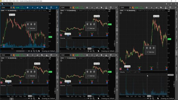 Day Trading Stocks – How to Setup Charts ThinkOrSwim