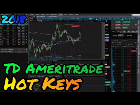 Td ameritrade taxes on options trading